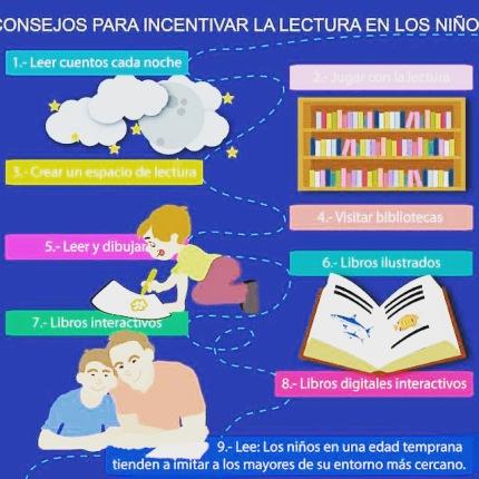 Consejos para incentivar la lectura en los niños